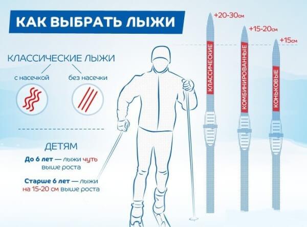 типы лыж для катания