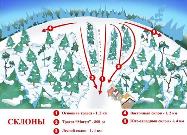 Карта СПБ: горнолыжные курорты Ленинградской области и Санкт-Петербурга (сезон)