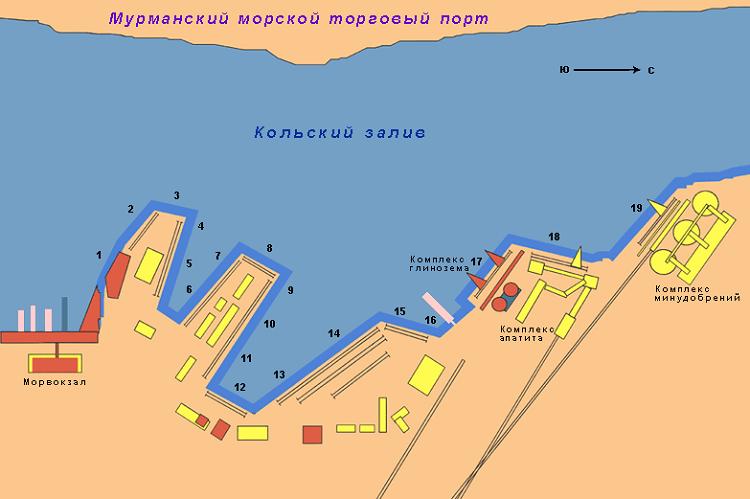 основная пристань Северного пути
