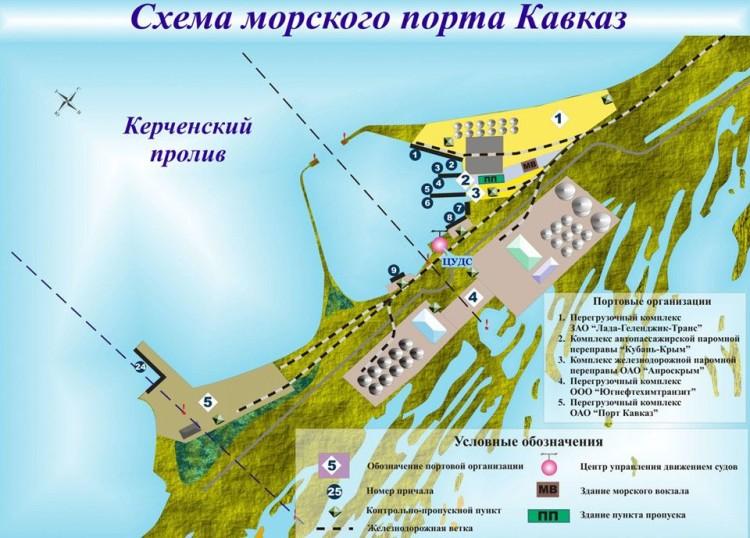 главные задачи Кавказа