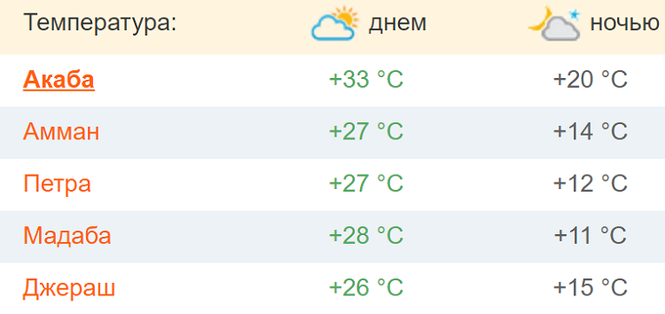 какие погодные условия в середине осени?