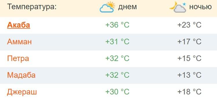 какие погодные условия в начале осени?