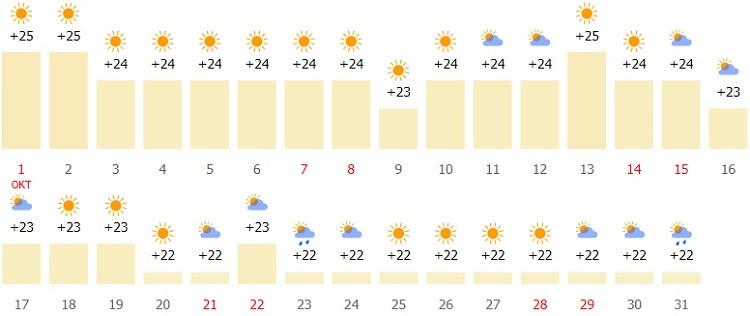 погодный режим в середине осени