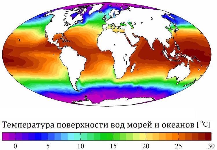 по какой причине океанский бассейн теплый?