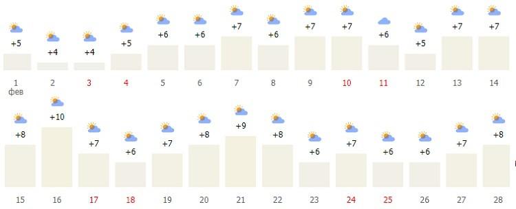 февральские погодные условия в столице республики