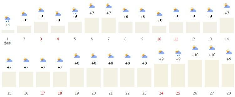 климатический режим в конце зимы