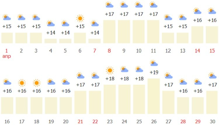 апрельский климат в Каталонии